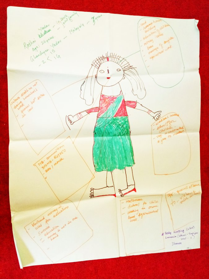 Body mapping exercise of a woman in Saptari sharing her experiences after the migration of her husband.