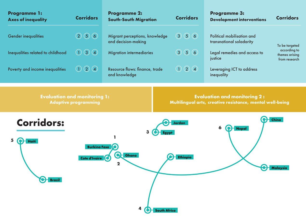ODI_revisedhubdiagram-page-001.jpg